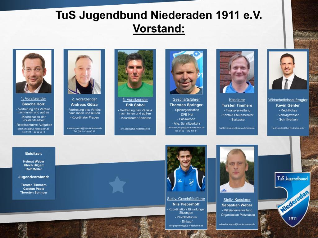 Vorstand TuS Jugendbund Niederaden